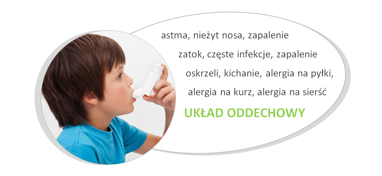 Nietolerancja pokarmowa a układ oddechowy